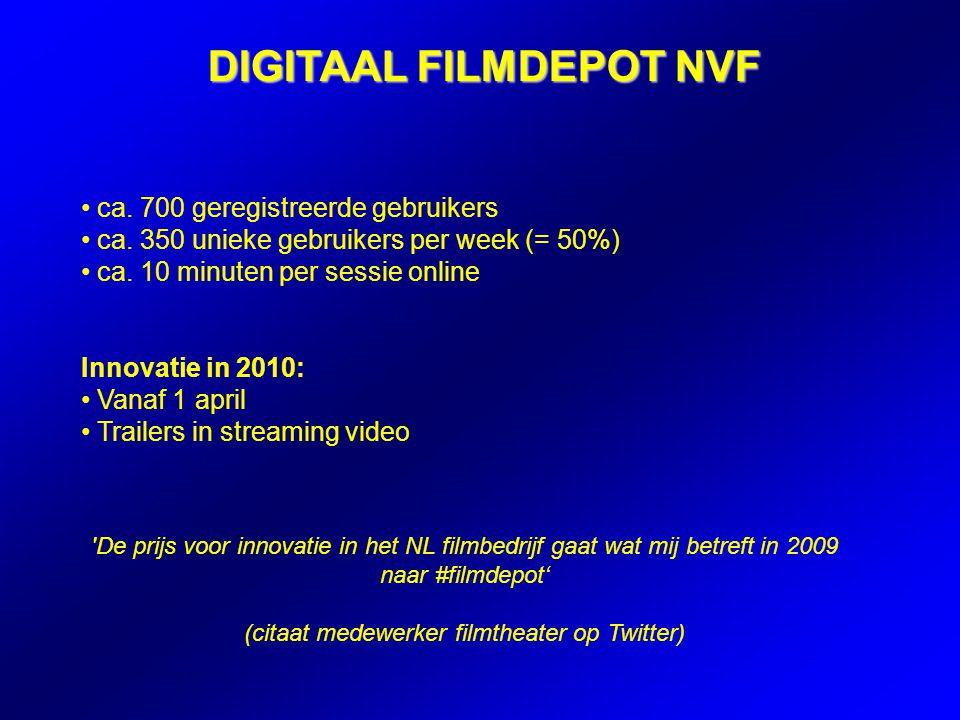 DIGITAAL FILMDEPOT NVF ca. 700 geregistreerde gebruikers ca.