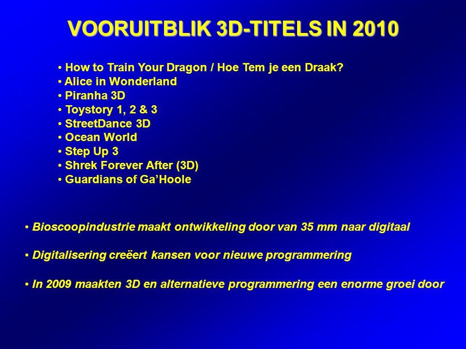 Bioscoopindustrie maakt ontwikkeling door van 35 mm naar digitaal Digitalisering creëert kansen voor nieuwe programmering In 2009 maakten 3D en alternatieve programmering een enorme groei door How to Train Your Dragon / Hoe Tem je een Draak.