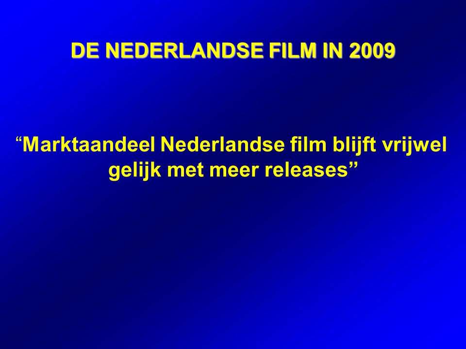 DE NEDERLANDSE FILM IN 2009 Marktaandeel Nederlandse film blijft vrijwel gelijk met meer releases