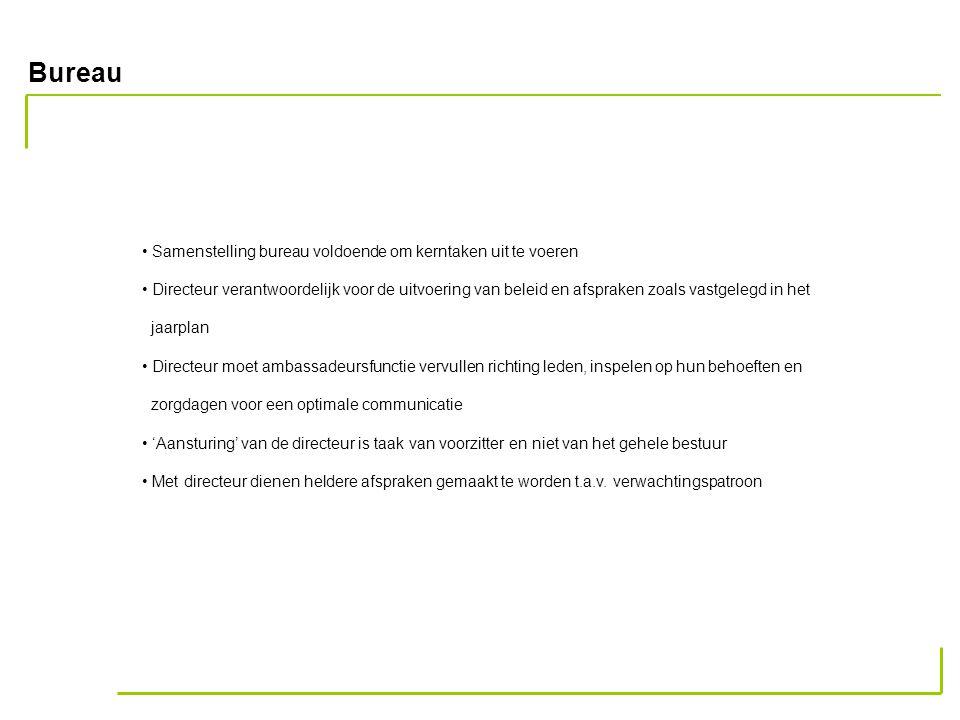 Bureau Samenstelling bureau voldoende om kerntaken uit te voeren Directeur verantwoordelijk voor de uitvoering van beleid en afspraken zoals vastgelegd in het jaarplan Directeur moet ambassadeursfunctie vervullen richting leden, inspelen op hun behoeften en zorgdagen voor een optimale communicatie 'Aansturing' van de directeur is taak van voorzitter en niet van het gehele bestuur Met directeur dienen heldere afspraken gemaakt te worden t.a.v.