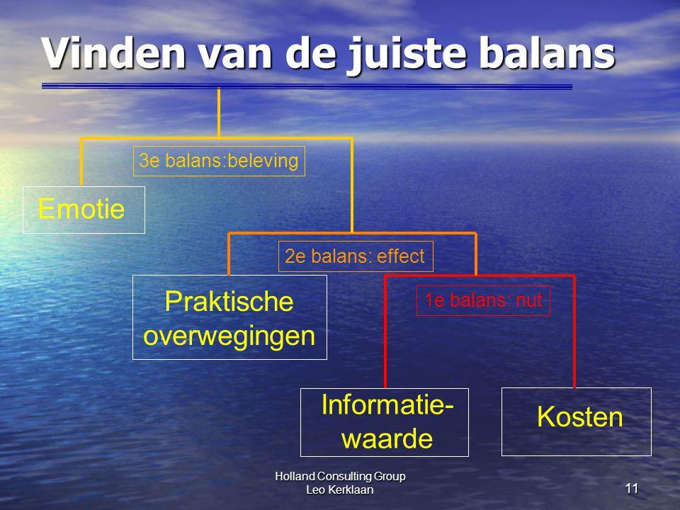 Holland Consulting Group Leo Kerklaan 11 Vinden van de juiste balans Emotie Informatie- waarde Kosten Praktische overwegingen 1e balans: nut 2e balans: effect 3e balans:beleving