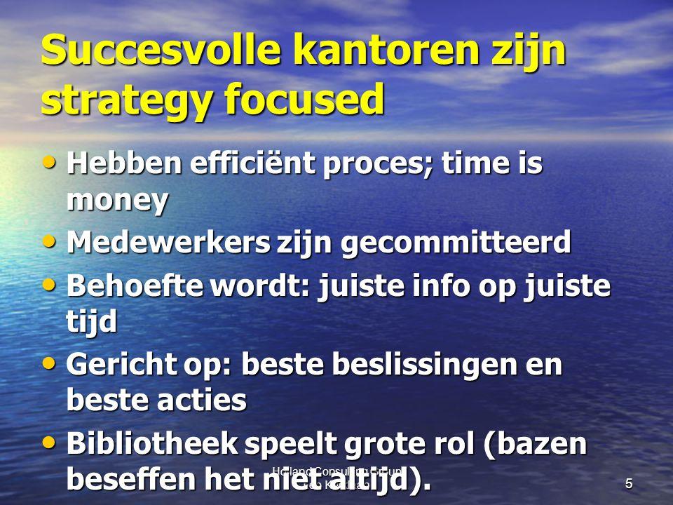 Holland Consulting Group Leo Kerklaan 16 Opdracht 2: Ontwikkelen criteria voor afweging Vier groepjes omschrijven ieder zo precies mogelijk de criteria voor één weegschaal Weegschalen van balansmodel 1.