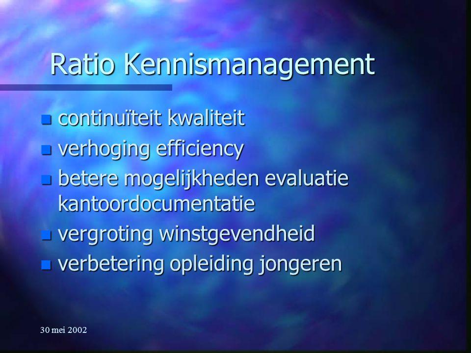 30 mei 2002 Ratio Kennismanagement n continuïteit kwaliteit n verhoging efficiency n betere mogelijkheden evaluatie kantoordocumentatie n vergroting winstgevendheid n verbetering opleiding jongeren