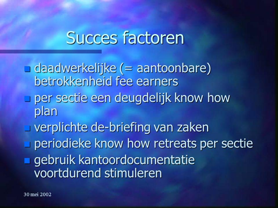 30 mei 2002 Cultuur n van kennis is macht naar gedeelde kennis is kracht n investeren in Kennis kost tijd (en dus geld) n aandacht voor Kennis in HRM-sfeer meenemen