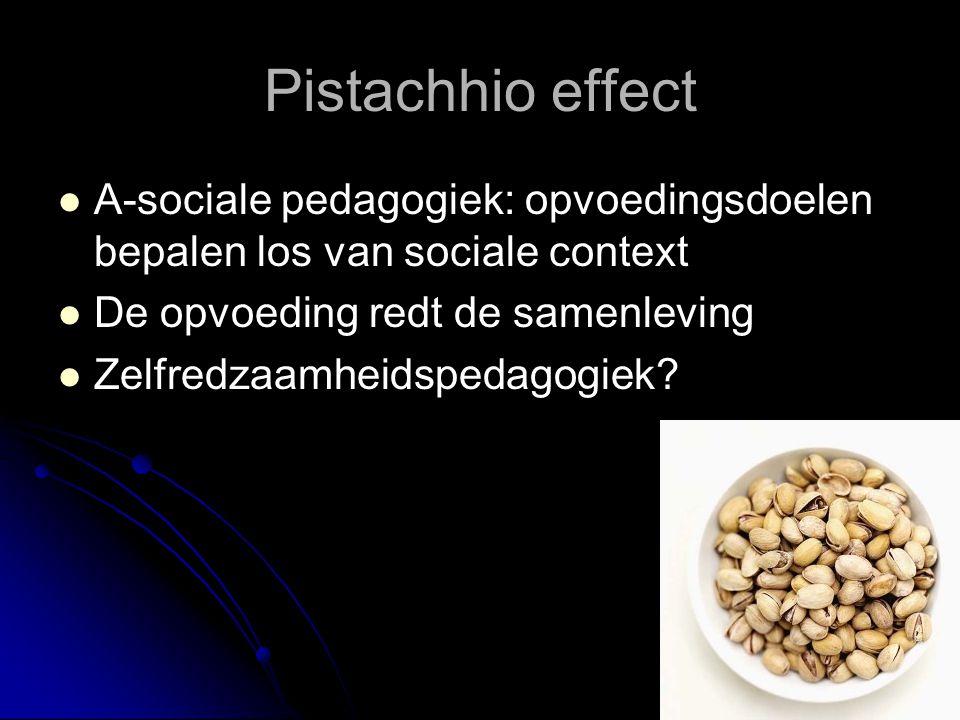 Pistachhio effect A-sociale pedagogiek: opvoedingsdoelen bepalen los van sociale context De opvoeding redt de samenleving Zelfredzaamheidspedagogiek?