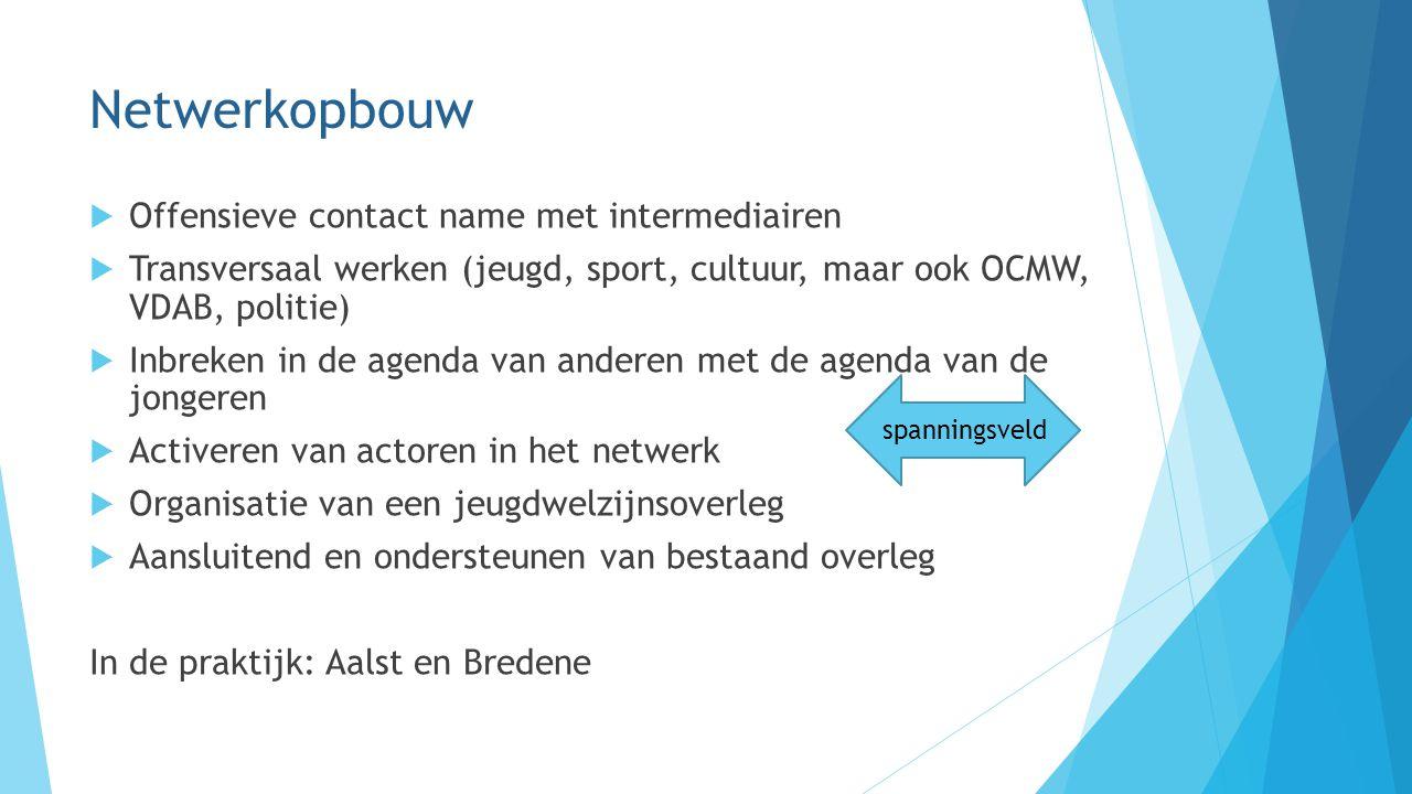 Netwerkopbouw  Offensieve contact name met intermediairen  Transversaal werken (jeugd, sport, cultuur, maar ook OCMW, VDAB, politie)  Inbreken in d