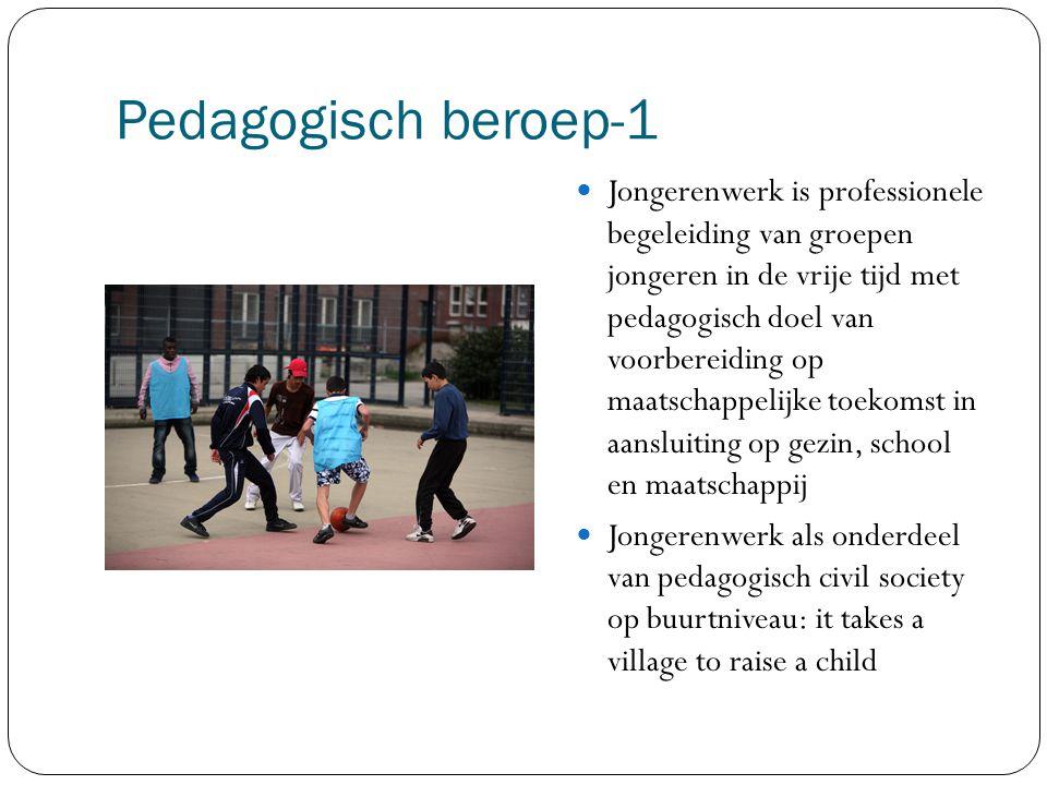 Pedagogisch beroep-1 Jongerenwerk is professionele begeleiding van groepen jongeren in de vrije tijd met pedagogisch doel van voorbereiding op maatschappelijke toekomst in aansluiting op gezin, school en maatschappij Jongerenwerk als onderdeel van pedagogisch civil society op buurtniveau: it takes a village to raise a child