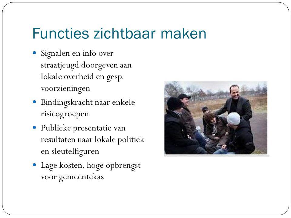 Functies zichtbaar maken Signalen en info over straatjeugd doorgeven aan lokale overheid en gesp.