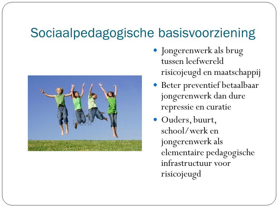 Sociaalpedagogische basisvoorziening Jongerenwerk als brug tussen leefwereld risicojeugd en maatschappij Beter preventief betaalbaar jongerenwerk dan dure repressie en curatie Ouders, buurt, school/werk en jongerenwerk als elementaire pedagogische infrastructuur voor risicojeugd