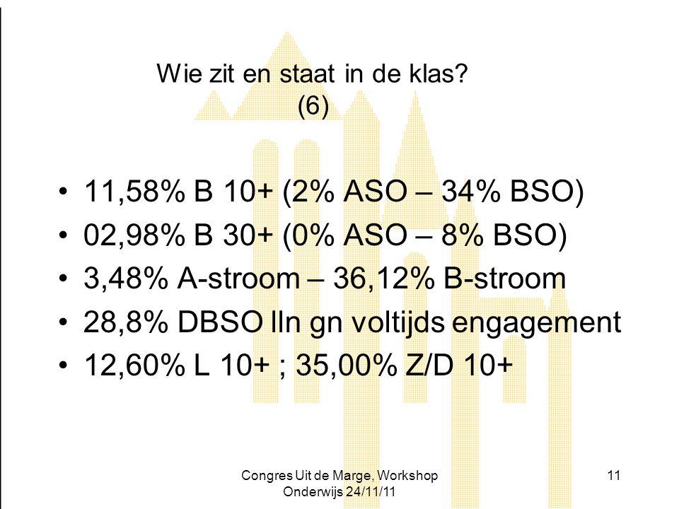 Congres Uit de Marge, Workshop Onderwijs 24/11/11 11 Wie zit en staat in de klas? (6) 11,58% B 10+ (2% ASO – 34% BSO) 02,98% B 30+ (0% ASO – 8% BSO) 3