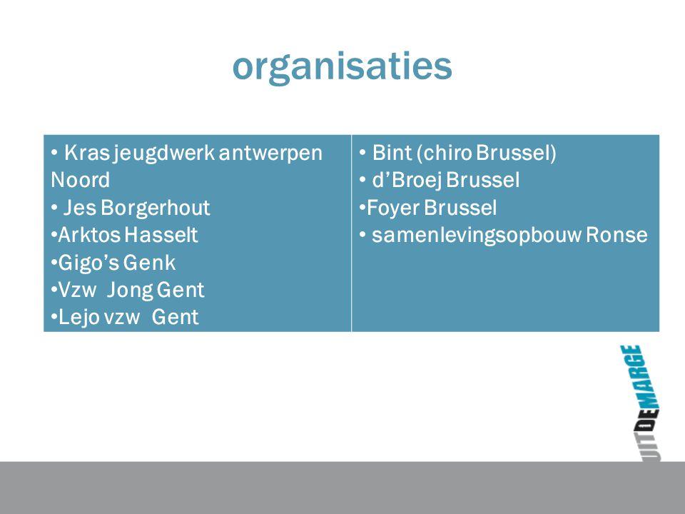 organisaties Kras jeugdwerk antwerpen Noord Jes Borgerhout Arktos Hasselt Gigo's Genk Vzw Jong Gent Lejo vzw Gent Bint (chiro Brussel) d'Broej Brussel Foyer Brussel samenlevingsopbouw Ronse