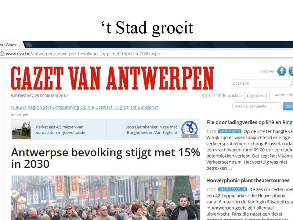 Stoop, R. Stadsatelier Bevolkingsprognoses, www.thuisindestad.be/324455.fil Vanwaar die groei?