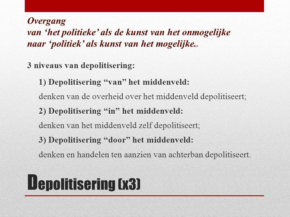 D epolitisering (x3) Overgang van 'het politieke' als de kunst van het onmogelijke naar 'politiek' als kunst van het mogelijke..