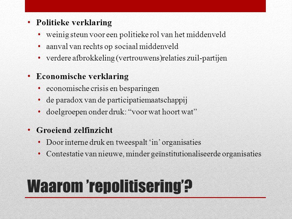 Waarom 'repolitisering'.