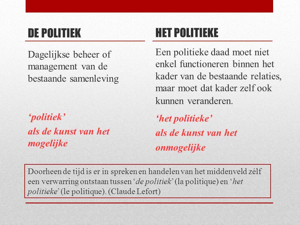 Middenveld en 'de politiek' Politiek als beleidsbeïnvloeding Analyse welke ruimte om 'aan politiek te doen' actorenanalyse, machtsanalyse … methoden beleidsbeïnvloeding de bestaande politiek/het beleid als kader Voorstel om andere bril op te zetten: 'middenveld in de politieke ruimte'