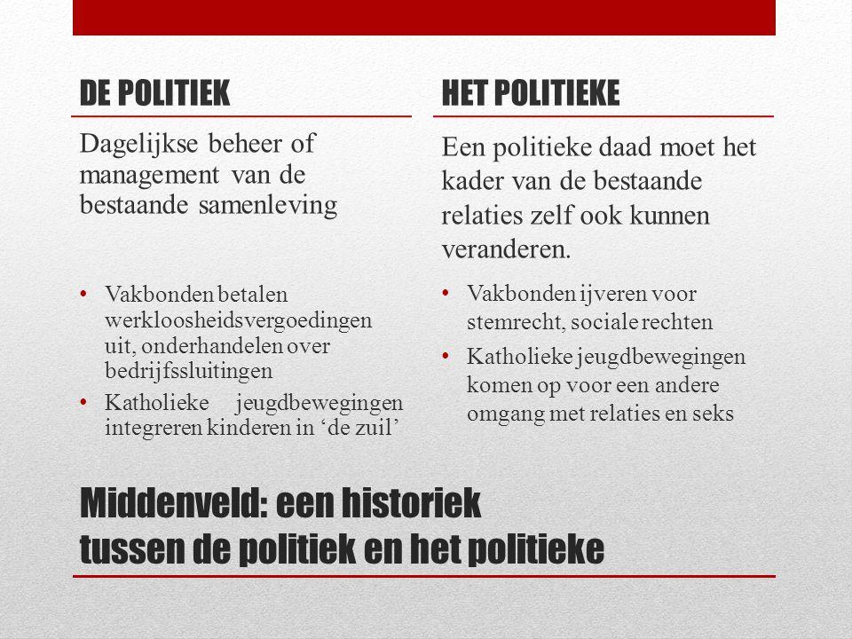 2. (DE)POLITISERING VAN, IN EN DOOR HET MIDDENVELD?