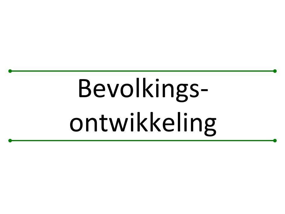 Bevolkingsontwikkeling in Noord-Drenthe 2000-2010