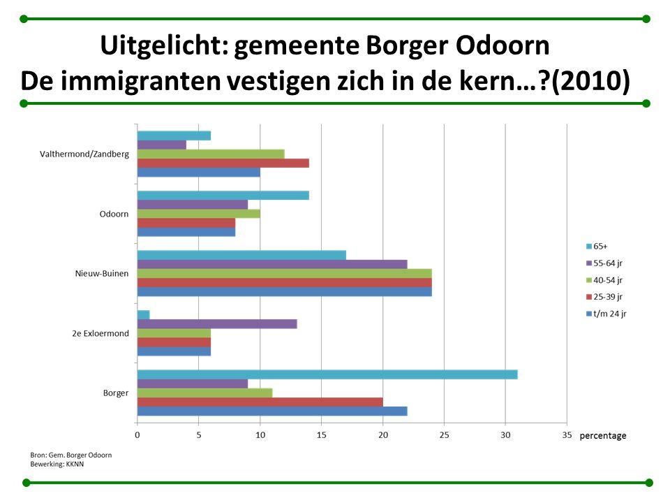 Uitgelicht: gemeente Borger Odoorn De immigranten vestigen zich in de kern… (2010)