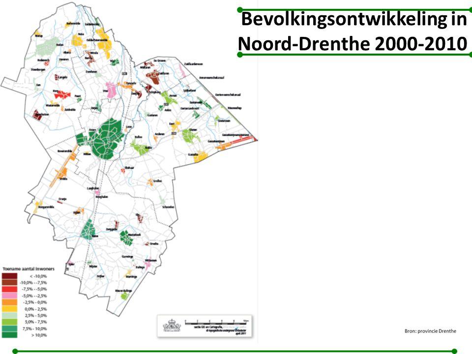 Uitgelicht: gemeente Borger Odoorn migratiebewegingen naar leeftijdscategorie (2010)