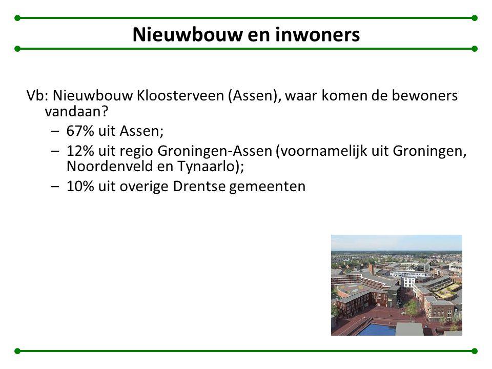 Nieuwbouw en inwoners Vb: Nieuwbouw Kloosterveen (Assen), waar komen de bewoners vandaan.