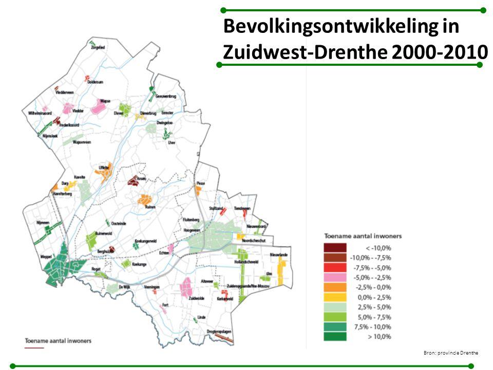 Uitgelicht: gemeente Borger Odoorn wie migreert waar naar toe? (2010)