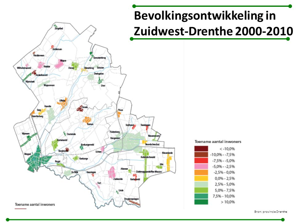 Bevolkingsontwikkeling in Zuidwest-Drenthe 2000-2010 Bron: provincie Drenthe
