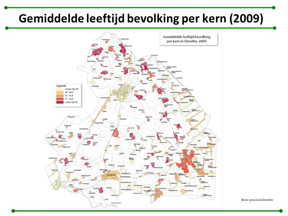 Ontwikkeling in het onderwijs: 13 t/m 17 jarigen