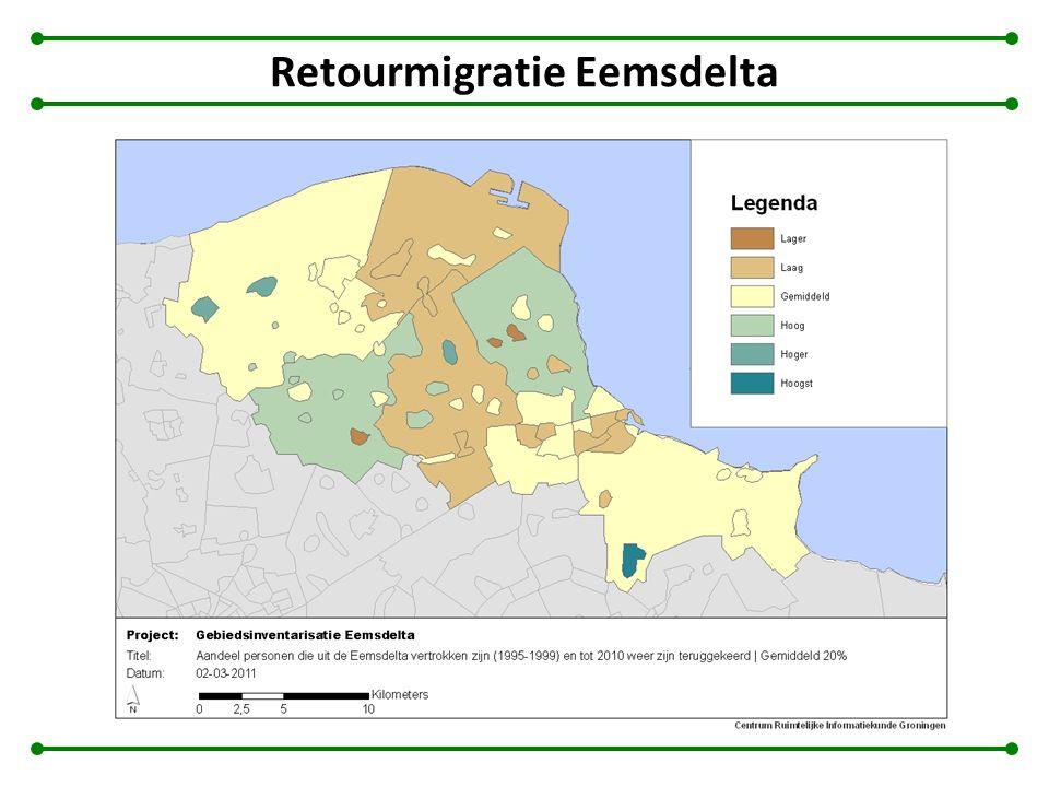 Retourmigratie Eemsdelta