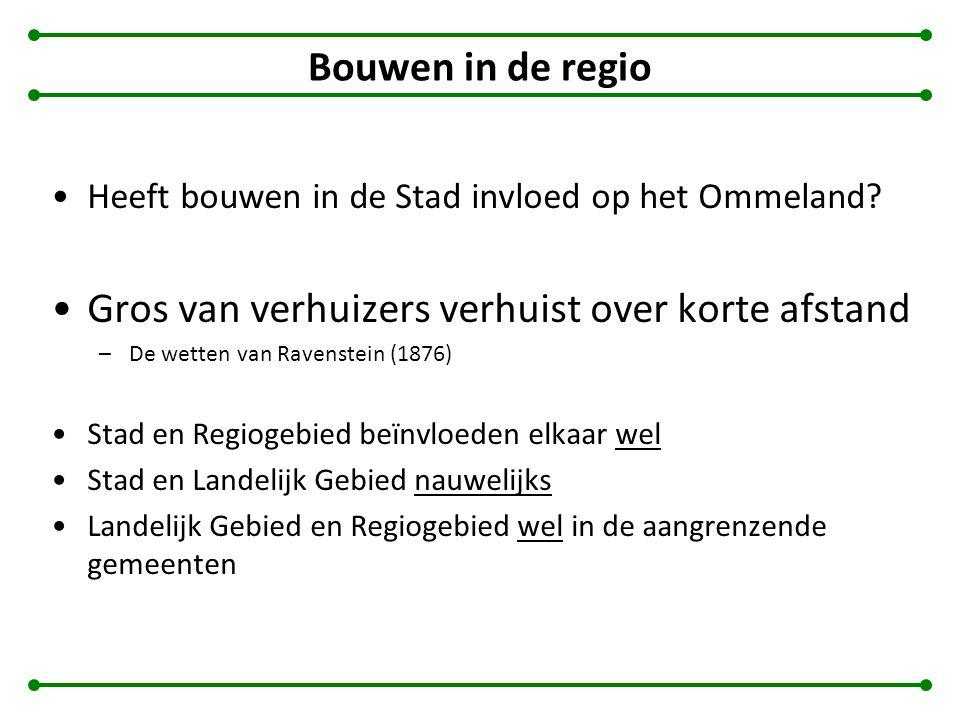 Bouwen in de regio Heeft bouwen in de Stad invloed op het Ommeland? Gros van verhuizers verhuist over korte afstand –De wetten van Ravenstein (1876) S