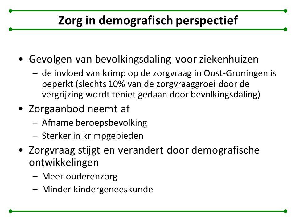 Zorg in demografisch perspectief Gevolgen van bevolkingsdaling voor ziekenhuizen –de invloed van krimp op de zorgvraag in Oost-Groningen is beperkt (s