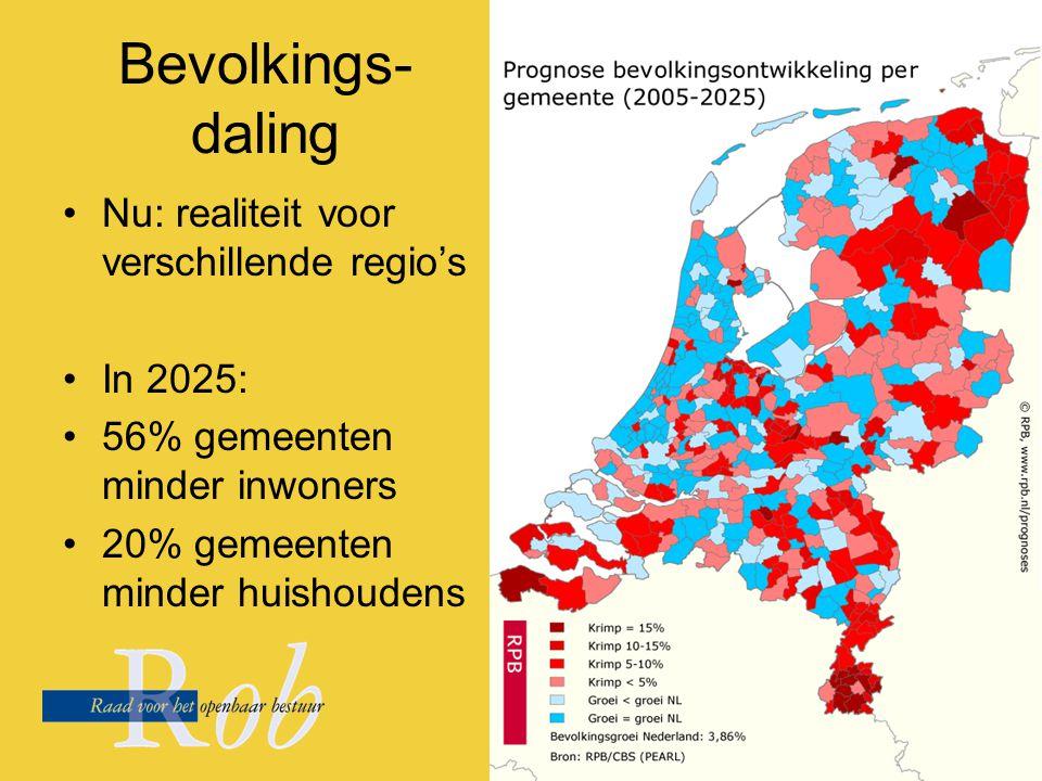 2 Bevolkings- daling Nu: realiteit voor verschillende regio's In 2025: 56% gemeenten minder inwoners 20% gemeenten minder huishoudens