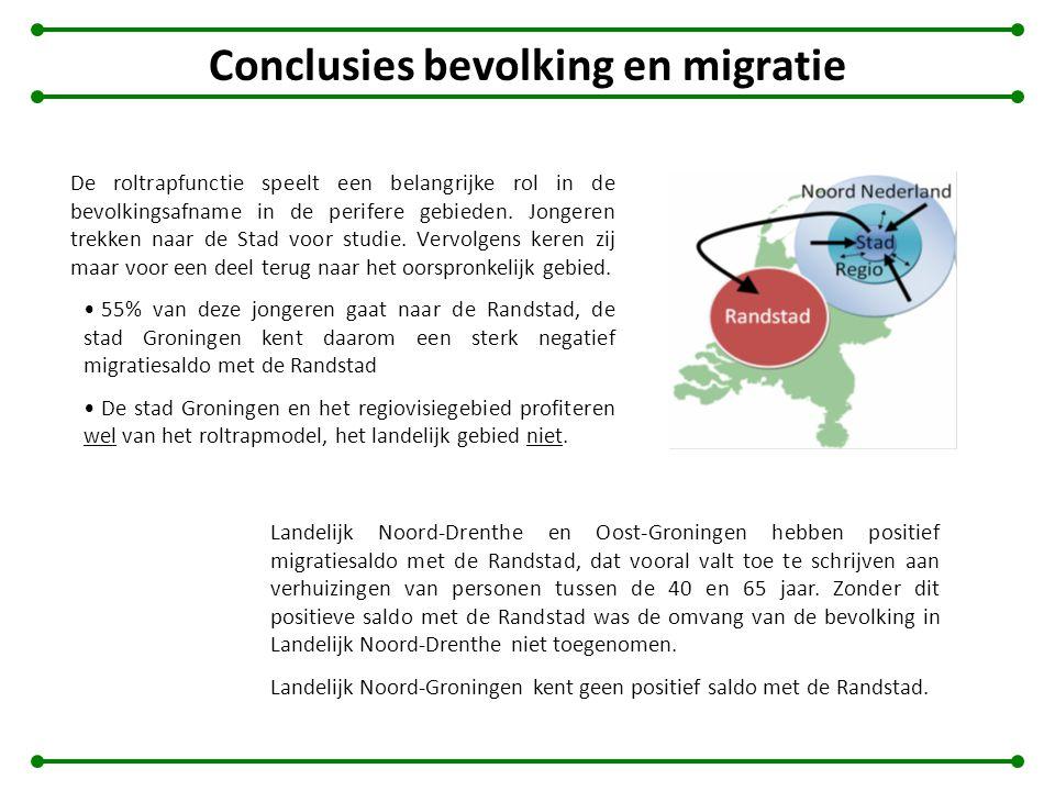 Conclusies bevolking en migratie De roltrapfunctie speelt een belangrijke rol in de bevolkingsafname in de perifere gebieden. Jongeren trekken naar de