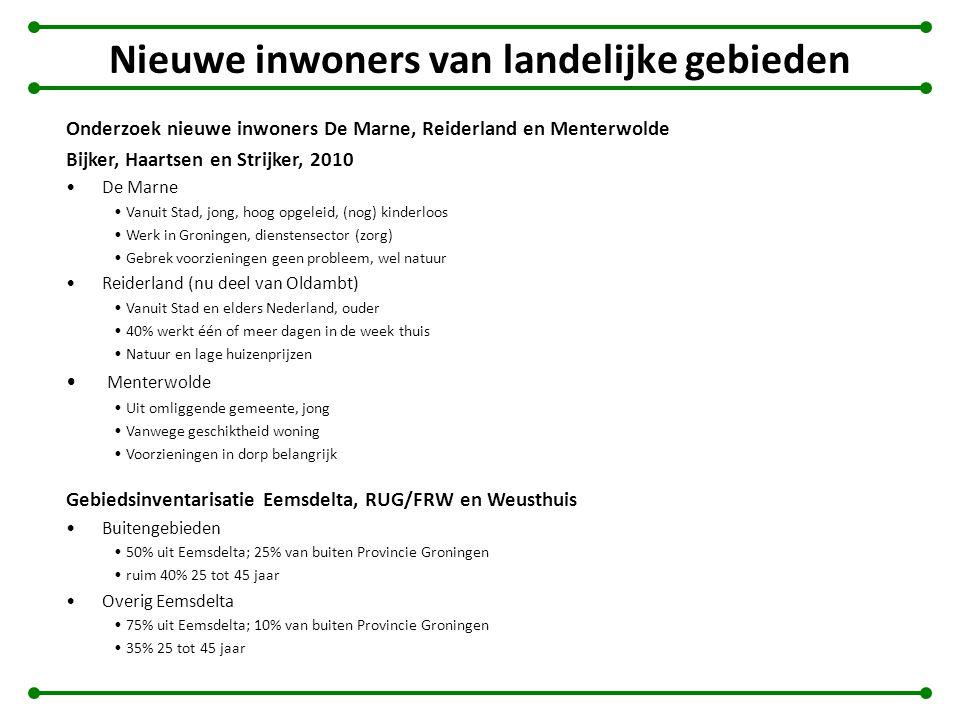 Nieuwe inwoners van landelijke gebieden Onderzoek nieuwe inwoners De Marne, Reiderland en Menterwolde Bijker, Haartsen en Strijker, 2010 De Marne Vanu