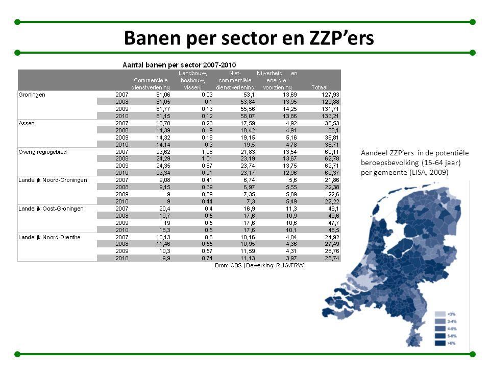 Banen per sector en ZZP'ers Aandeel ZZP'ers in de potentiële beroepsbevolking (15-64 jaar) per gemeente (LISA, 2009)