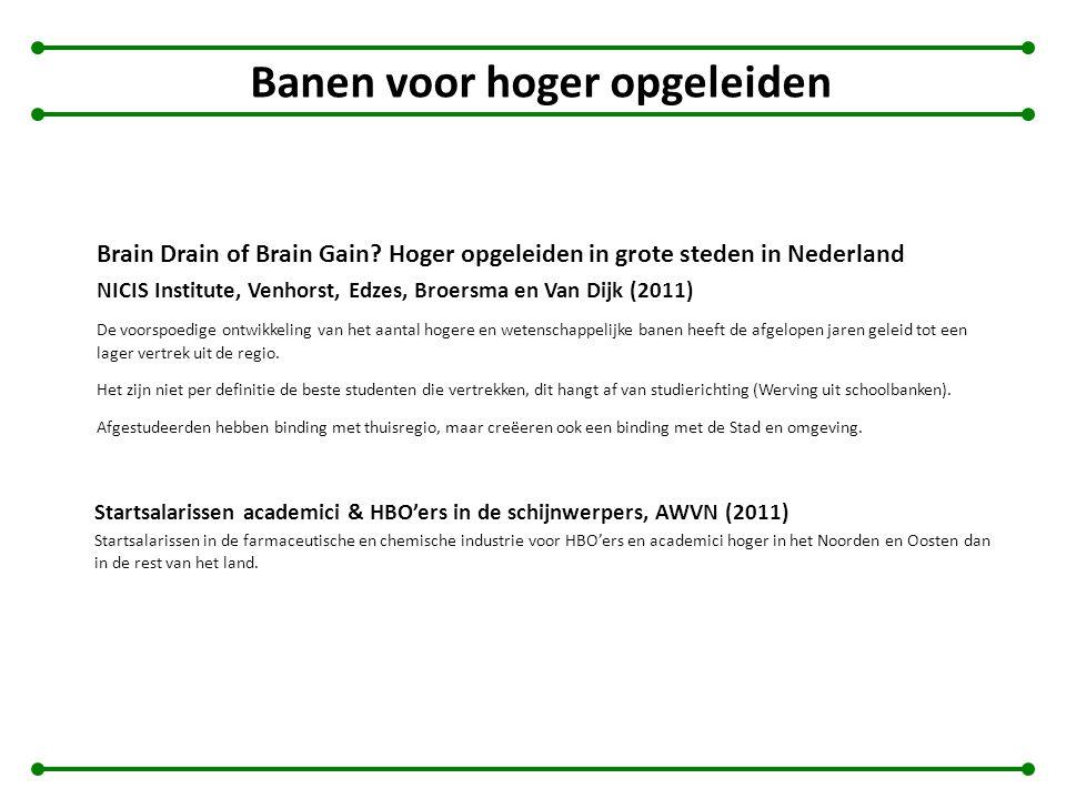 Banen voor hoger opgeleiden Brain Drain of Brain Gain? Hoger opgeleiden in grote steden in Nederland NICIS Institute, Venhorst, Edzes, Broersma en Van