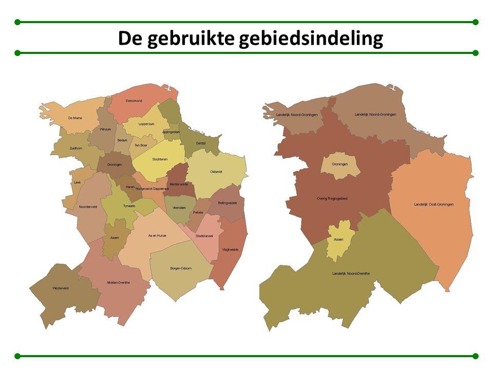 Conclusies arbeid De stad Groningen is de arbeidsmotor van het gebied Hoe dichter een gebied bij de Stad ligt, hoe meer deze op de Stadse arbeidsmarkt gericht is Overig Regiovisiegebied: sterk aangewezen op Stad Assen, Landelijk Noord- en Oost Groningen: meer aangewezen op eigen arbeidsmarkt Landelijk Noord-Drenthe: minder eigen gebied, naar Assen en Emmen, Meppel, Hoogeveen Groei arbeidsmarkt voornamelijk verklaard door toename banen in niet-commerciële dienstverlening, aantal ZZP'ers blijft achter bij de rest van Nederland Bevolkingsdaling leidt niet per definitie tot verarming van het gebied In het Overig Regiovisiegebied en de Landelijke gebieden is de potentiële beroepsbevolking sterker verouderd dan in Groningen en Assen.