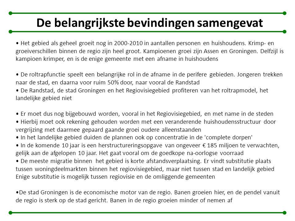 Verder lezen… Quickscan: Regionale bevolkingskrimp en de stad Groningen Van Dam, K.I.M., et al.
