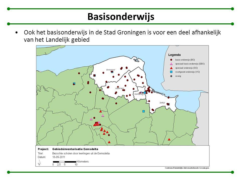 Basisonderwijs Ook het basisonderwijs in de Stad Groningen is voor een deel afhankelijk van het Landelijk gebied