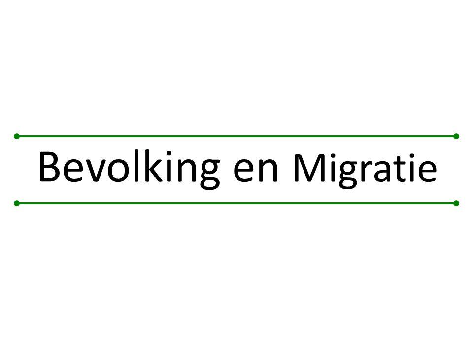 Bevolking en Migratie