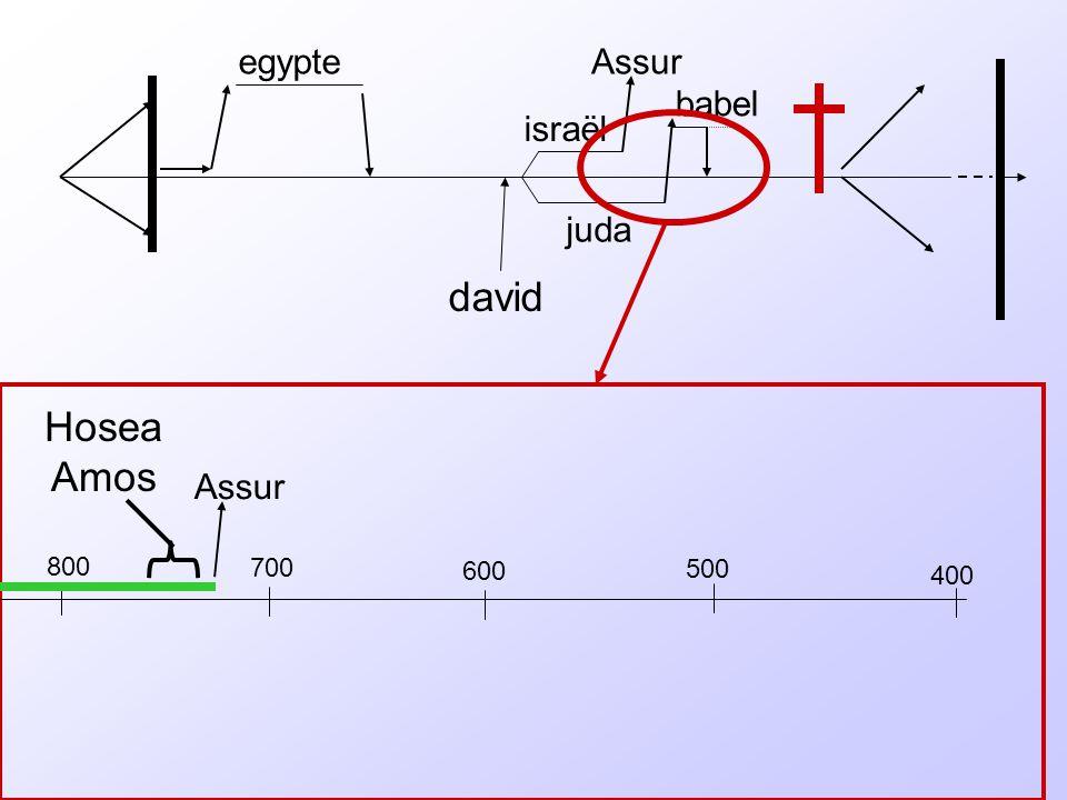 david israël juda egypteAssur babel 400 800 700 600 500 Assur Hosea Amos