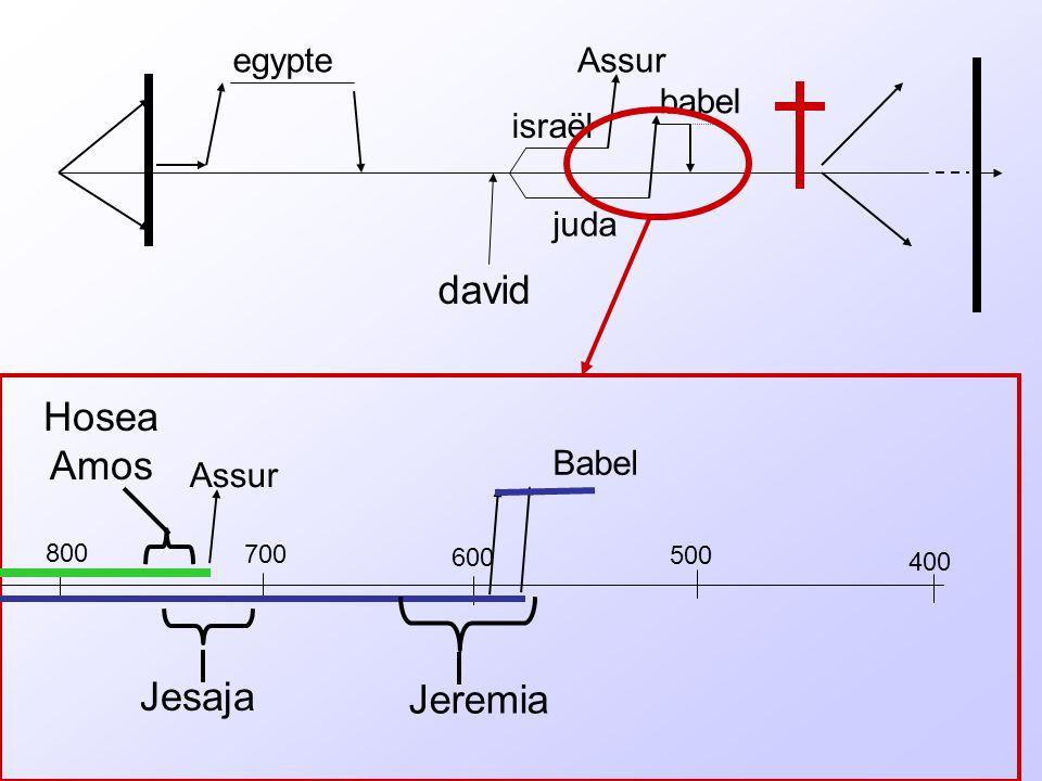 david israël juda egypteAssur babel 400 800 700 600 500 Assur Babel Hosea Amos Jesaja Jeremia