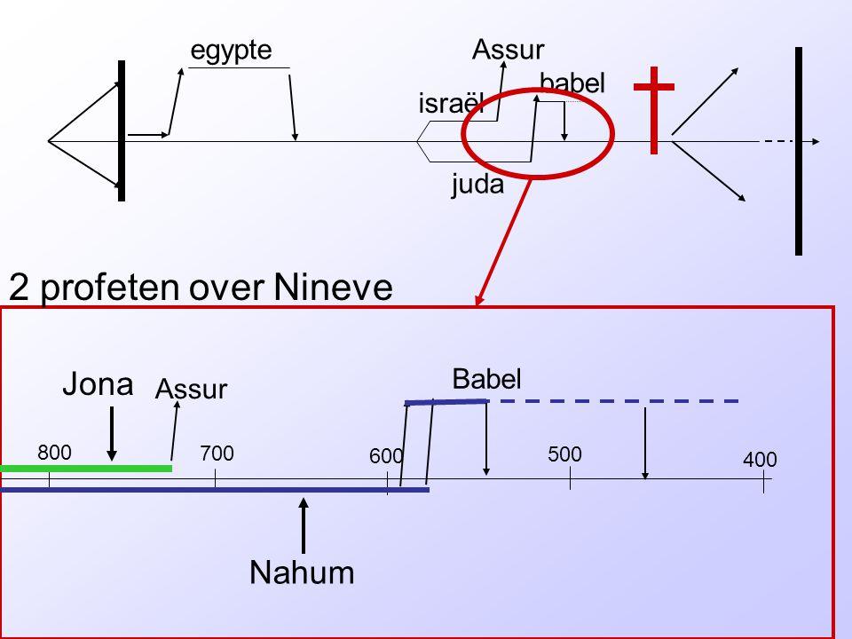 israël juda egypteAssur babel 400 800 700 600 500 Assur Babel Jona Nahum 2 profeten over Nineve