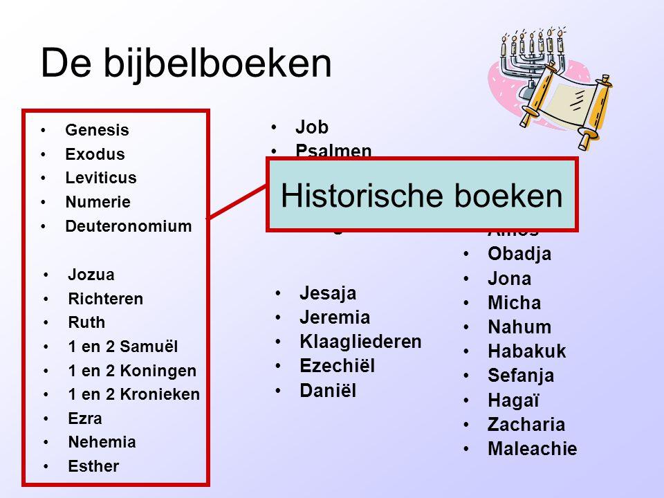 De bijbelboeken Genesis Exodus Leviticus Numerie Deuteronomium Jozua Richteren Ruth 1 en 2 Samuël 1 en 2 Koningen 1 en 2 Kronieken Ezra Nehemia Esther