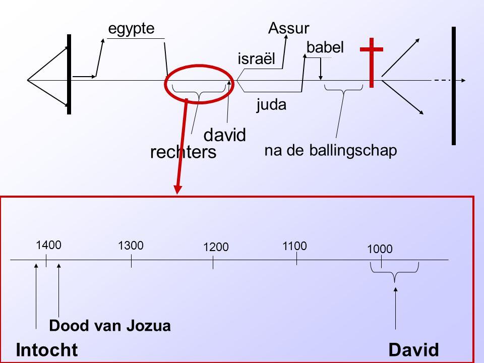 rechters david israël juda egypteAssur babel na de ballingschap 1400 1300 1200 1000 Intocht 1100 David Dood van Jozua