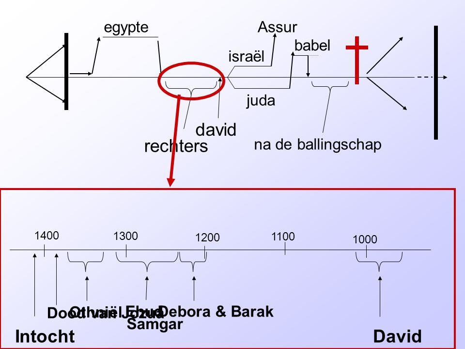 rechters david israël juda egypteAssur babel na de ballingschap 1400 1300 1200 1000 Intocht 1100 David Dood van Jozua Othniël Ehud Samgar Debora & Barak