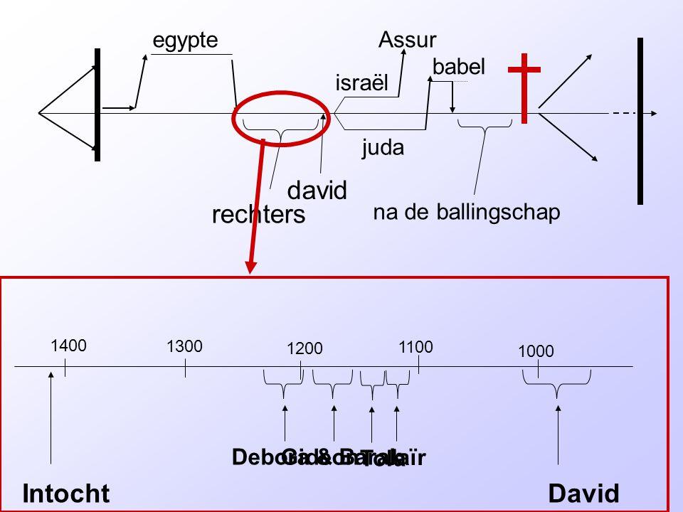 rechters david israël juda egypteAssur babel na de ballingschap 1400 1300 1200 1000 Intocht 1100 David Debora & Barak Gideon Tola Jaïr