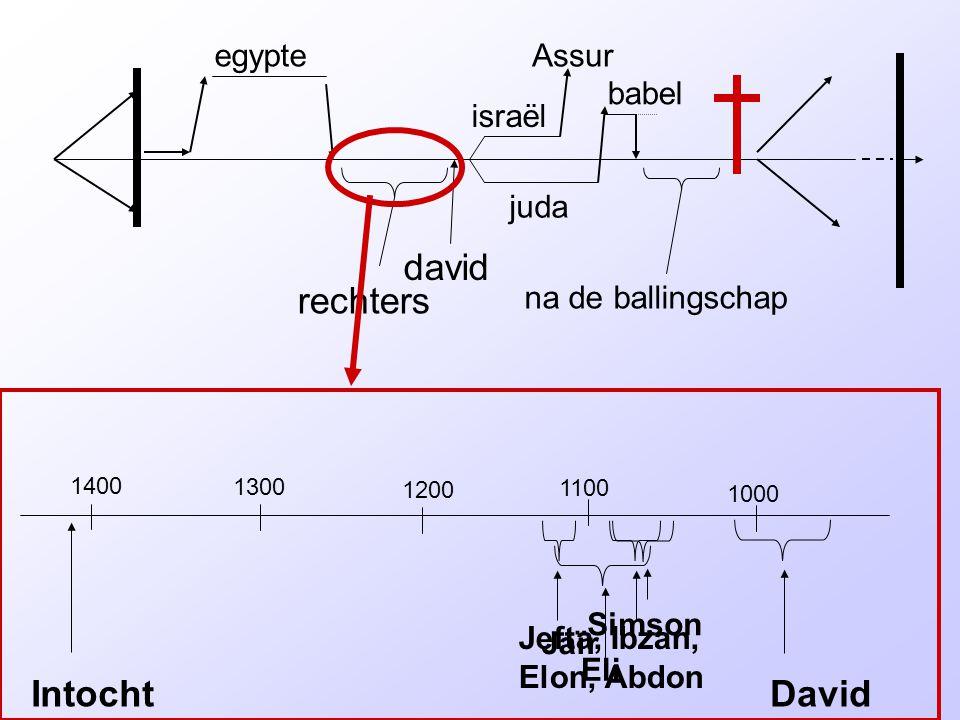 rechters david israël juda egypteAssur babel na de ballingschap 1400 1300 1200 1000 Intocht 1100 David Jaïr Jefta, Ibzan, Elon, Abdon Simson Eli