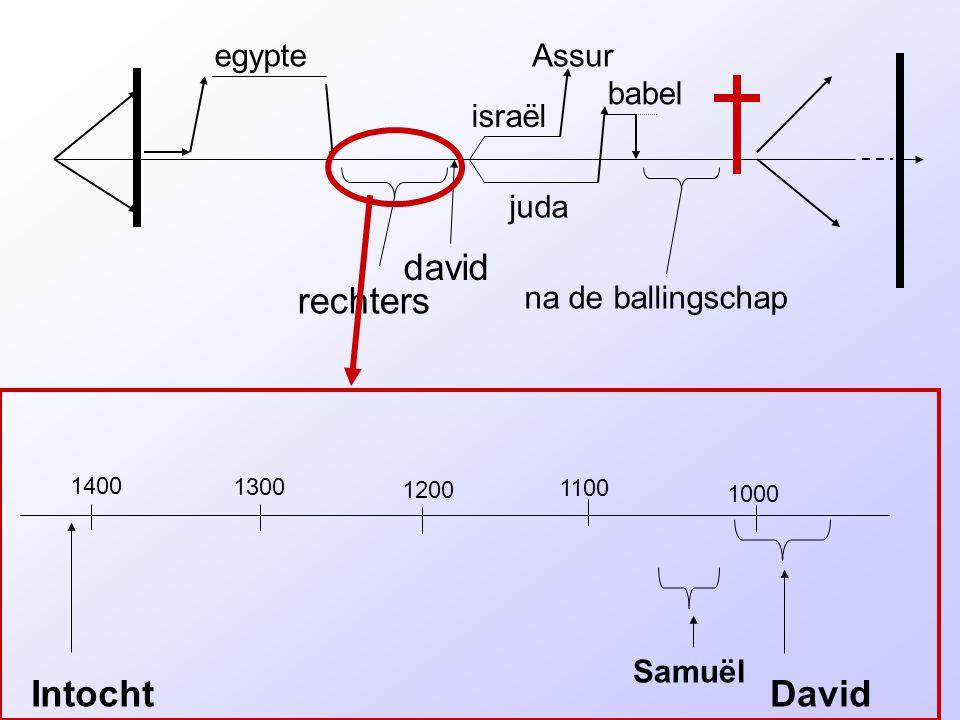 rechters david israël juda egypteAssur babel na de ballingschap 1400 1300 1200 1000 Intocht 1100 David Samuël