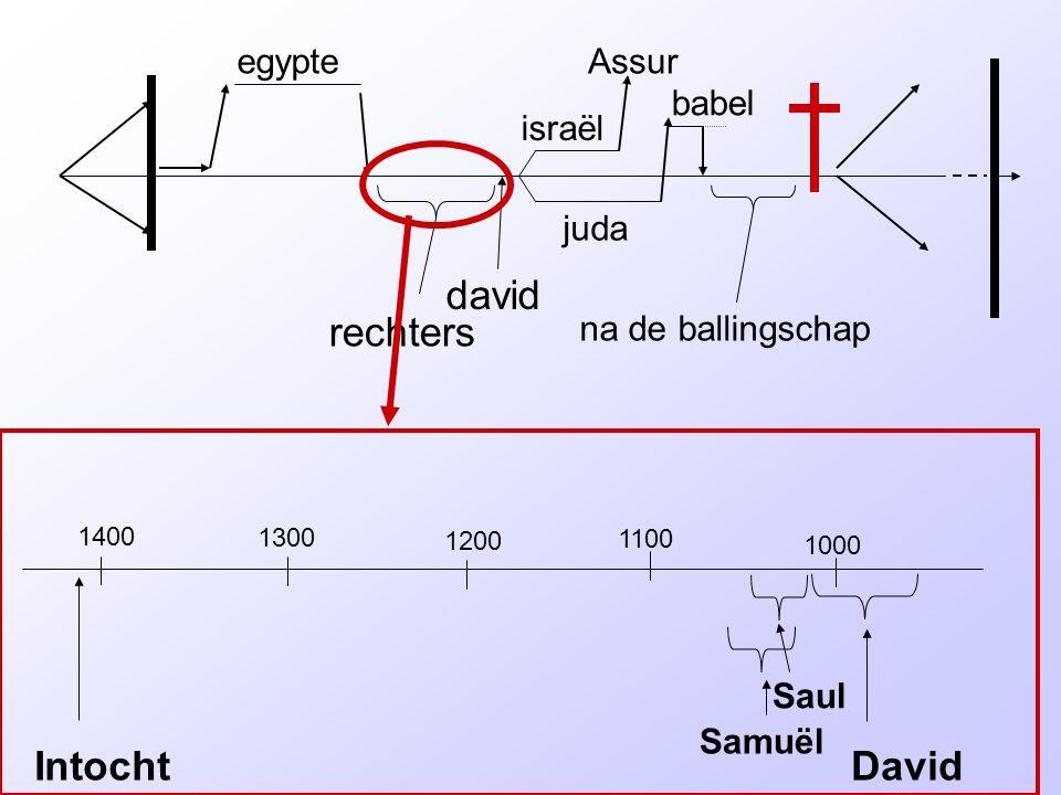 rechters david israël juda egypteAssur babel na de ballingschap 1400 1300 1200 1000 Intocht 1100 David Samuël Saul
