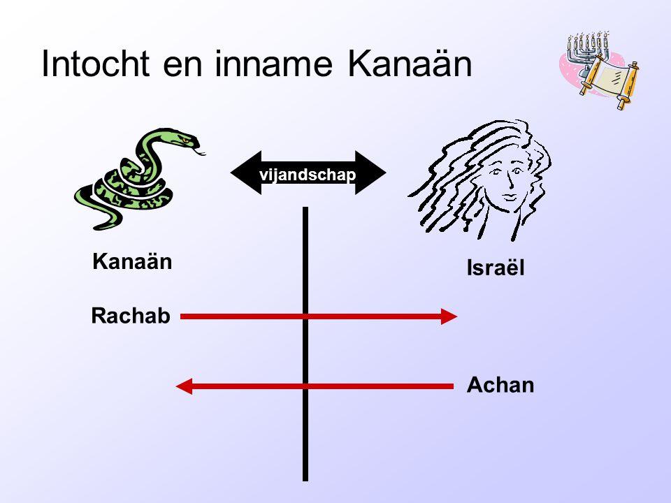 Intocht en inname Kanaän vijandschap Kanaän Israël Rachab Achan